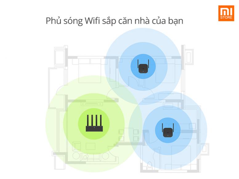 kich-song-wifi-2-rau-xiaomi-pro