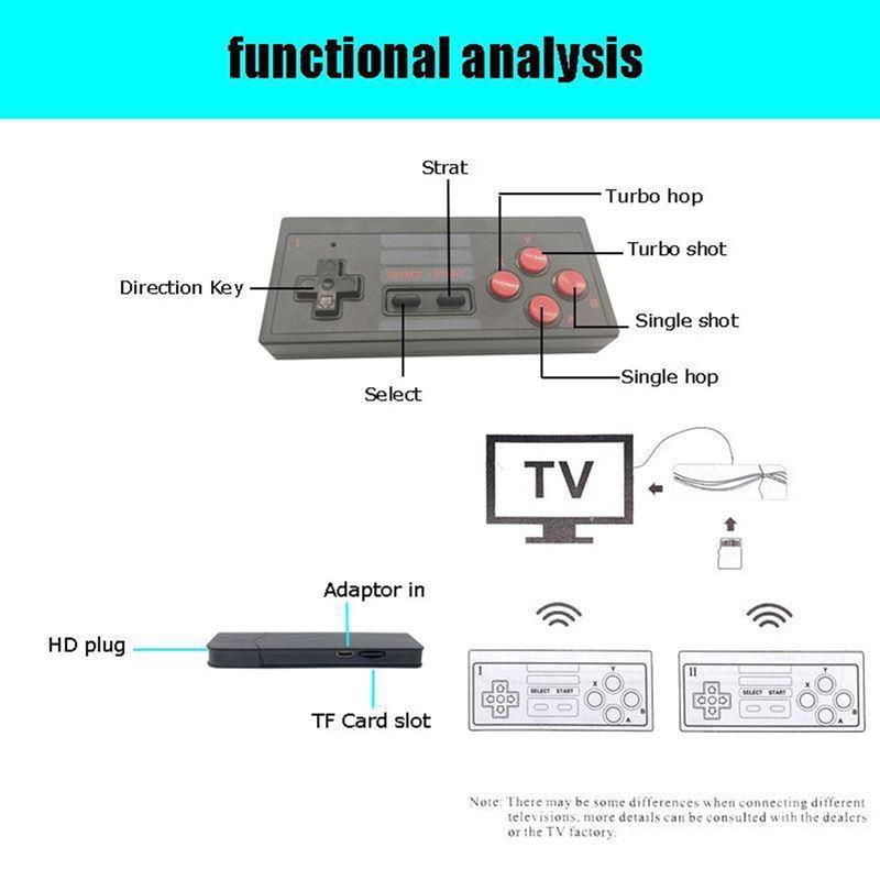 máy chơi game kết nối tivi