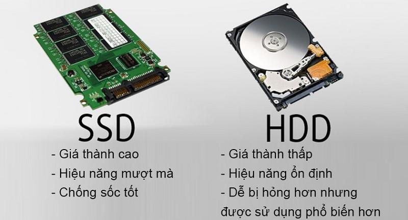 Mua ổ cứng SSD cho laptop dell